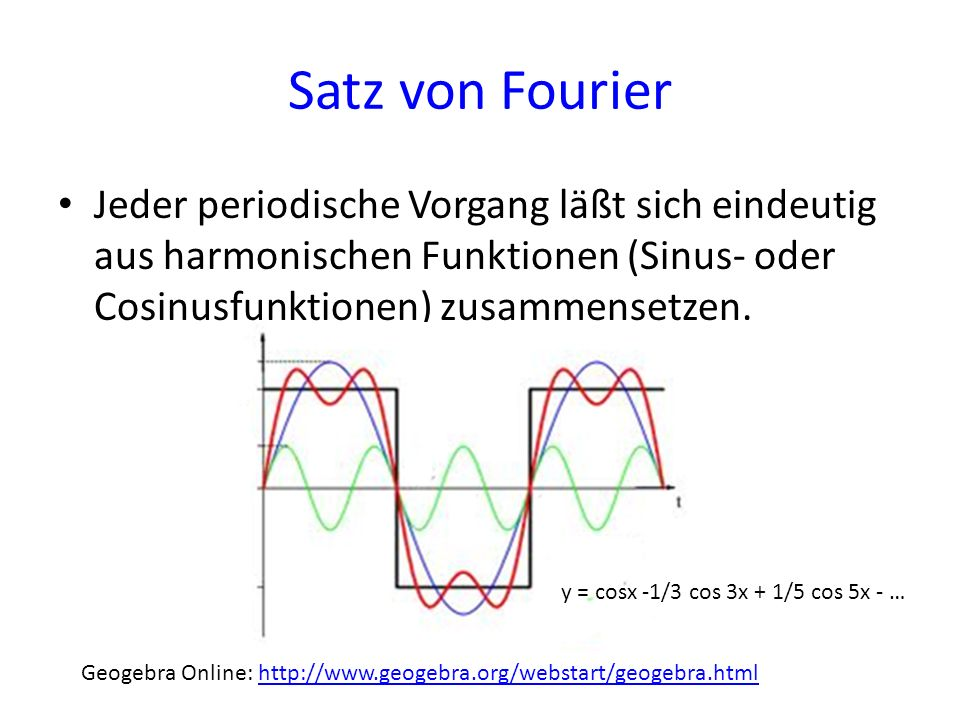 Satz von Fourier Jeder periodische Vorgang läßt sich eindeutig aus harmonischen Funktionen (Sinus- oder Cosinusfunktionen) zusammensetzen. y = cosx -1