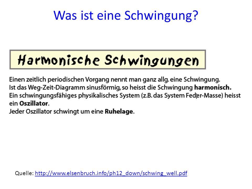 Harmonische Schwingung - gleichförmige Kreisbewegung Quelle: http://www.mathe-online.at/lernpfade/harmonischeSchwingung/http://www.mathe-online.at/lernpfade/harmonischeSchwingung/ Die Projektion einer gleichförmigen Kreisbewegung auf eine zur Kreisebene normale Ebene stellt eine harmonische Schwingung dar.