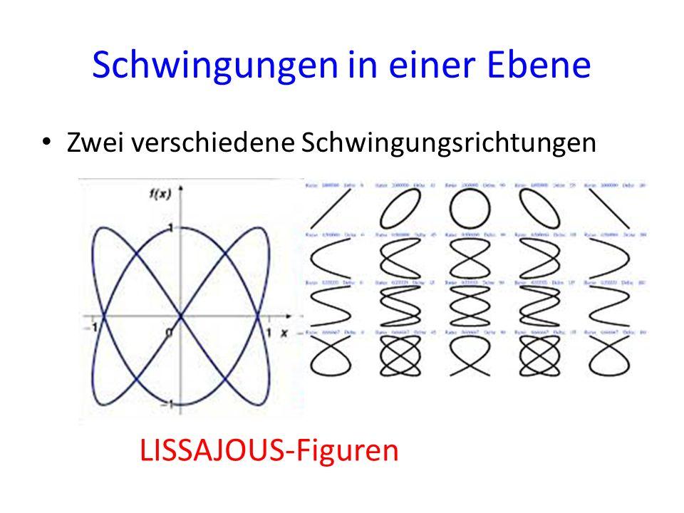 Schwingungen in einer Ebene Zwei verschiedene Schwingungsrichtungen LISSAJOUS-Figuren