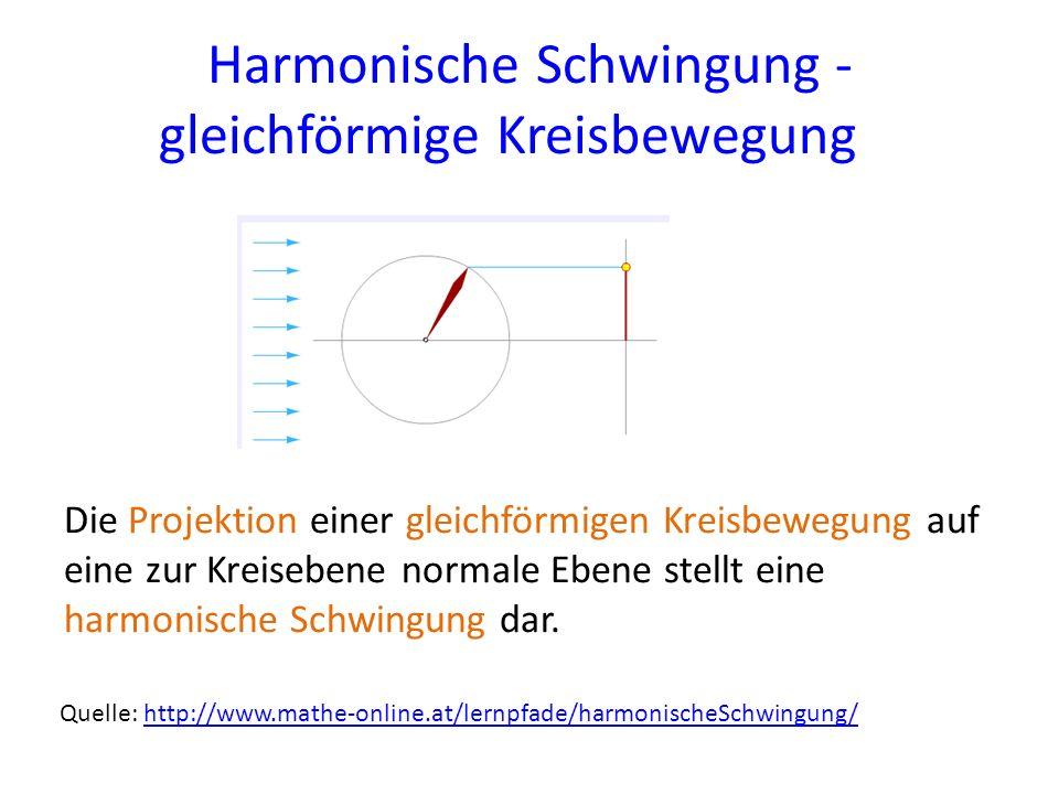 Harmonische Schwingung - gleichförmige Kreisbewegung Quelle: http://www.mathe-online.at/lernpfade/harmonischeSchwingung/http://www.mathe-online.at/ler