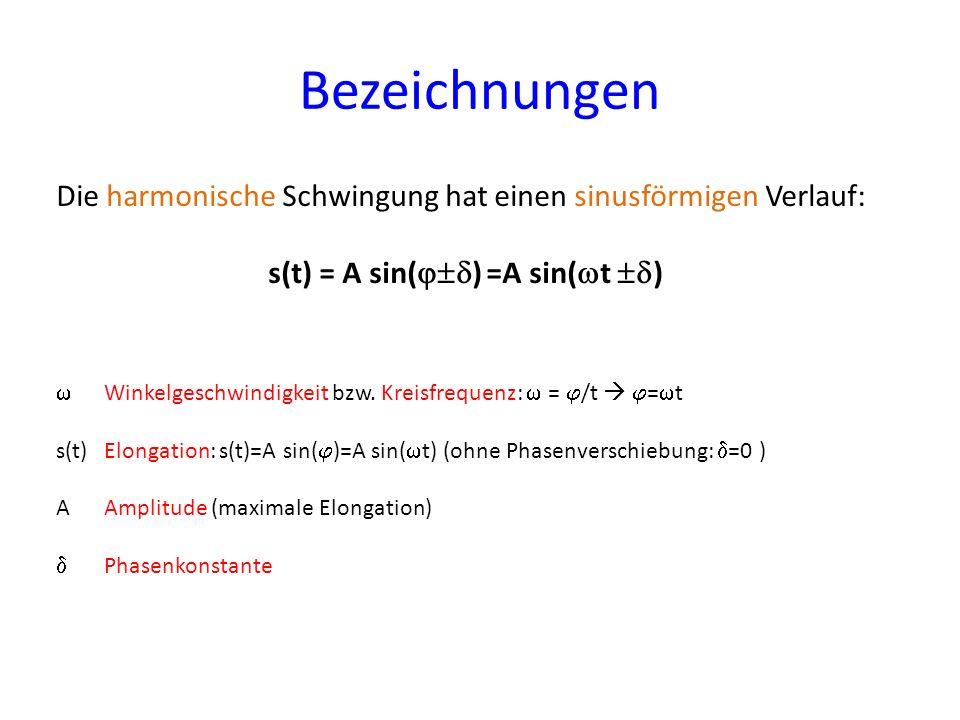 Bezeichnungen Die harmonische Schwingung hat einen sinusförmigen Verlauf: s(t) = A sin( ) =A sin( t ) Winkelgeschwindigkeit bzw. Kreisfrequenz: = /t =