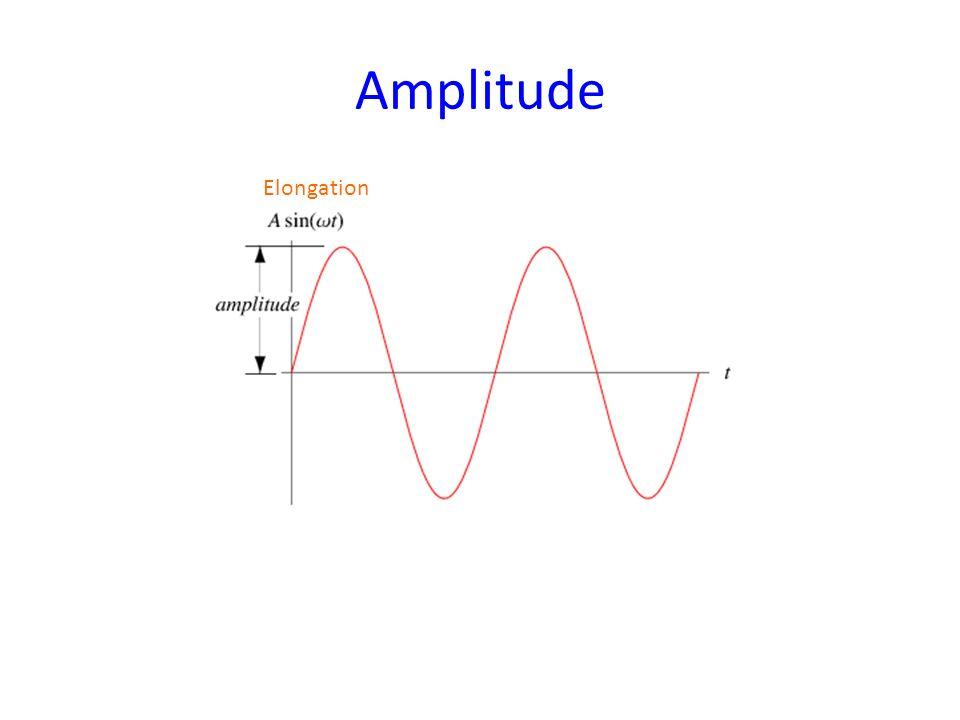 Bezeichnungen Kreisfrequenz – Frequenz - Periodendauer : TSchwingungsdauer/Periodendauer in Sekunden fFrequenz: Anzahl der Schwingungen pro Sekunde 1/T Für eine Schwingung gilt = / t = 2 /T = 2 *1/T = 2 f = 2 f