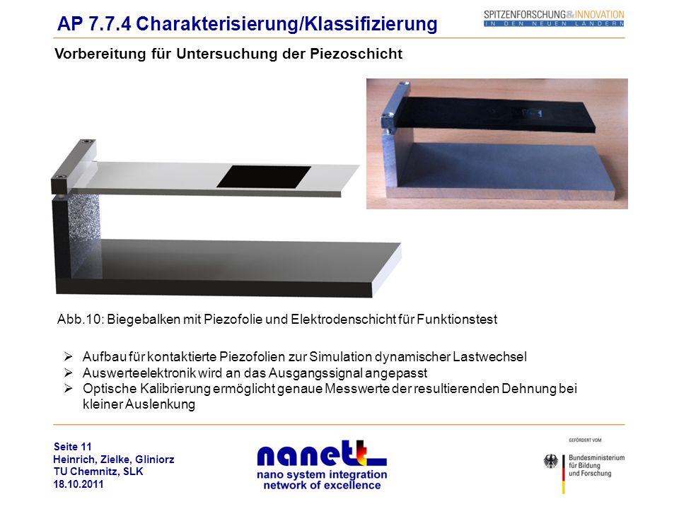 Seite 11 Heinrich, Zielke, Gliniorz TU Chemnitz, SLK 18.10.2011 Vorbereitung für Untersuchung der Piezoschicht AP 7.7.4 Charakterisierung/Klassifizier