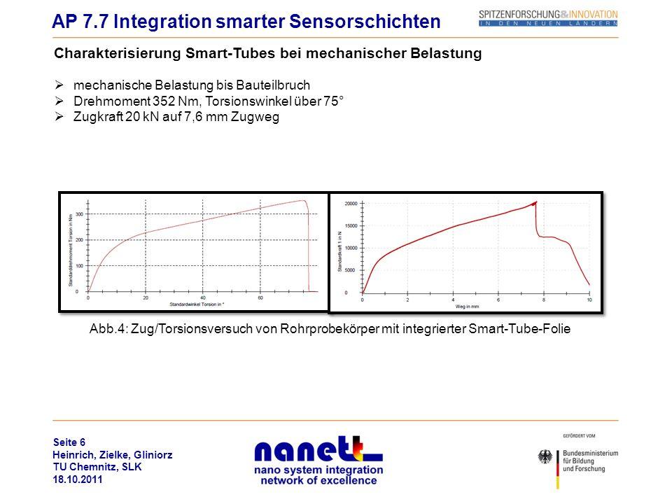 Seite 6 Heinrich, Zielke, Gliniorz TU Chemnitz, SLK 18.10.2011 Charakterisierung Smart-Tubes bei mechanischer Belastung mechanische Belastung bis Baut
