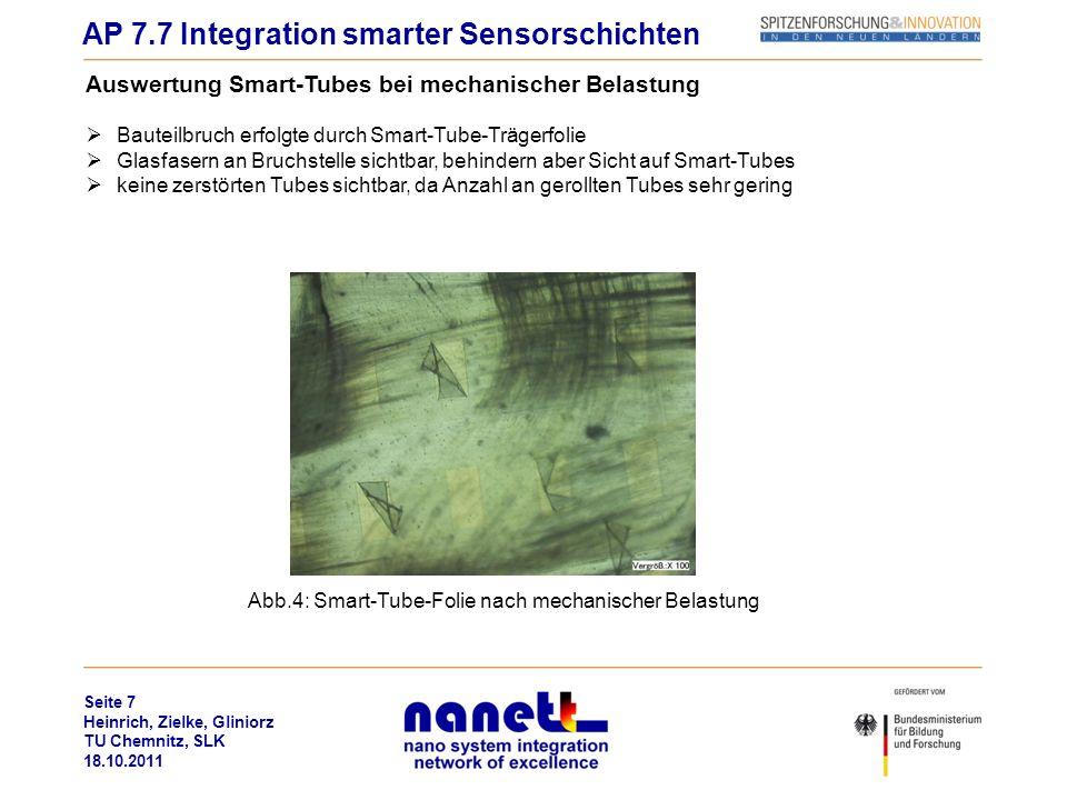 Seite 7 Heinrich, Zielke, Gliniorz TU Chemnitz, SLK 18.10.2011 Auswertung Smart-Tubes bei mechanischer Belastung Bauteilbruch erfolgte durch Smart-Tub