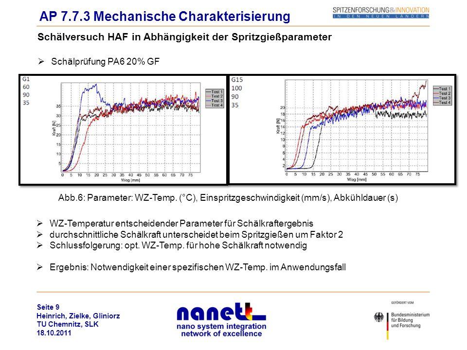 Seite 9 Heinrich, Zielke, Gliniorz TU Chemnitz, SLK 18.10.2011 Schälversuch HAF in Abhängigkeit der Spritzgießparameter Schälprüfung PA6 20% GF Abb.6: