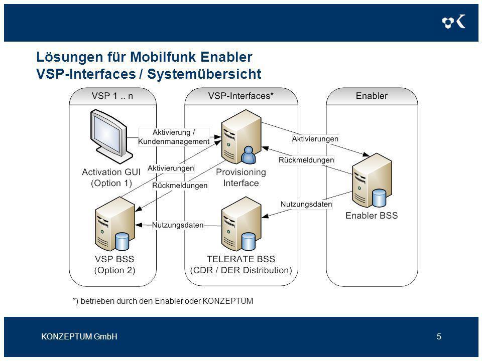 Lösungen für (virtuelle) Mobilfunk Service-Provider KONZEPTUM GmbH6
