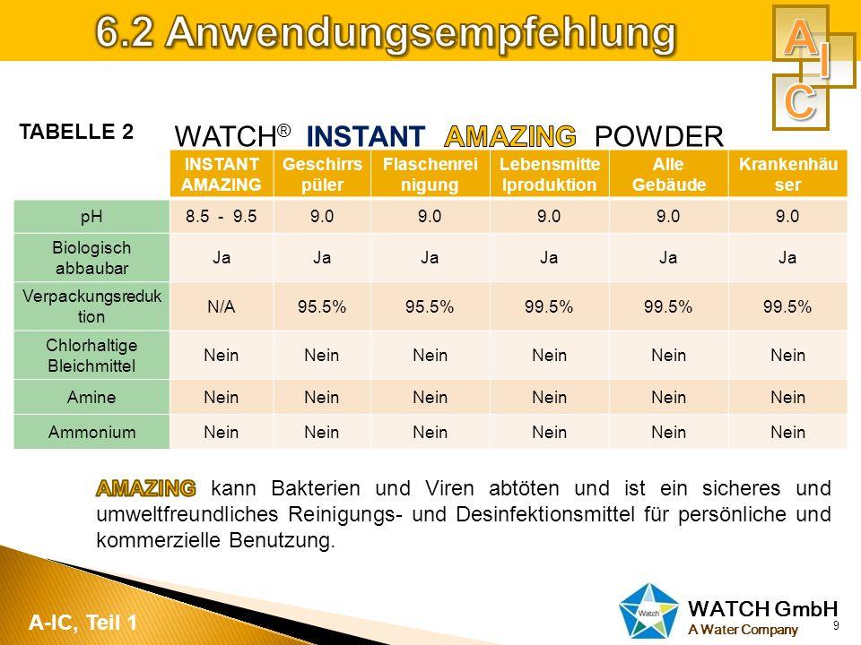WATCH GmbH A Water Company 9 A-IC, Teil 1 INSTANT AMAZING Geschirrs püler Flaschenrei nigung Lebensmitte lproduktion Alle Gebäude Krankenhäu ser pH8.5