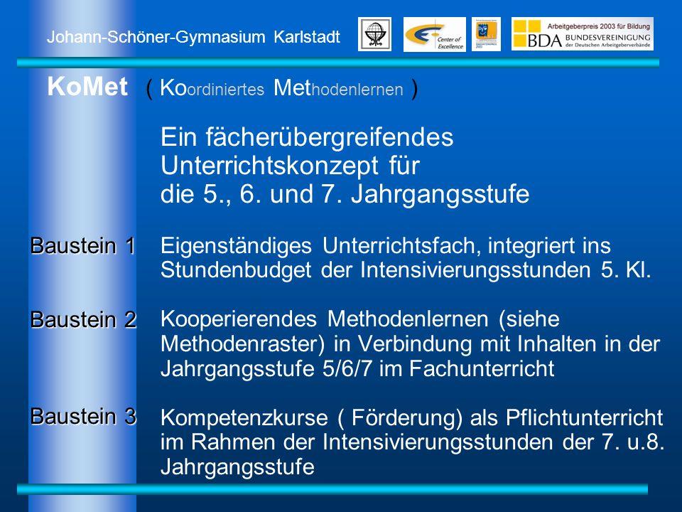 Johann-Schöner-Gymnasium Karlstadt KoMet ( Ko ordiniertes Met hodenlernen ) Ein fächerübergreifendes Unterrichtskonzept für die 5., 6. und 7. Jahrgang