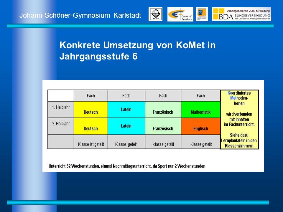 Johann-Schöner-Gymnasium Karlstadt Konkrete Umsetzung von KoMet in Jahrgangsstufe 6