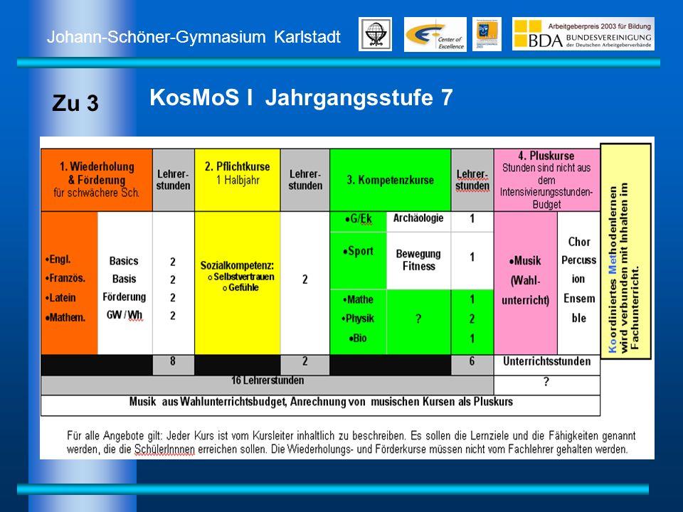 Johann-Schöner-Gymnasium Karlstadt Zu 3 KosMoS I Jahrgangsstufe 7