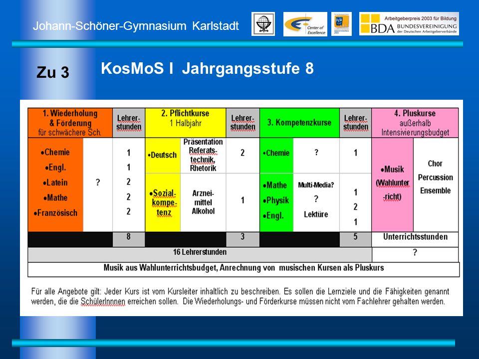 Johann-Schöner-Gymnasium Karlstadt Zu 3 KosMoS I Jahrgangsstufe 8
