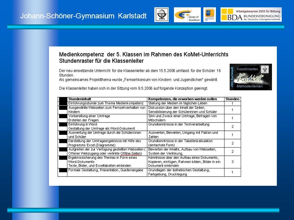 Johann-Schöner-Gymnasium Karlstadt