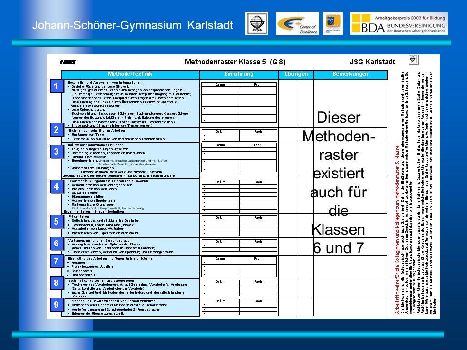 Johann-Schöner-Gymnasium Karlstadt Dieser Methoden- raster existiert auch für die Klassen 6 und 7