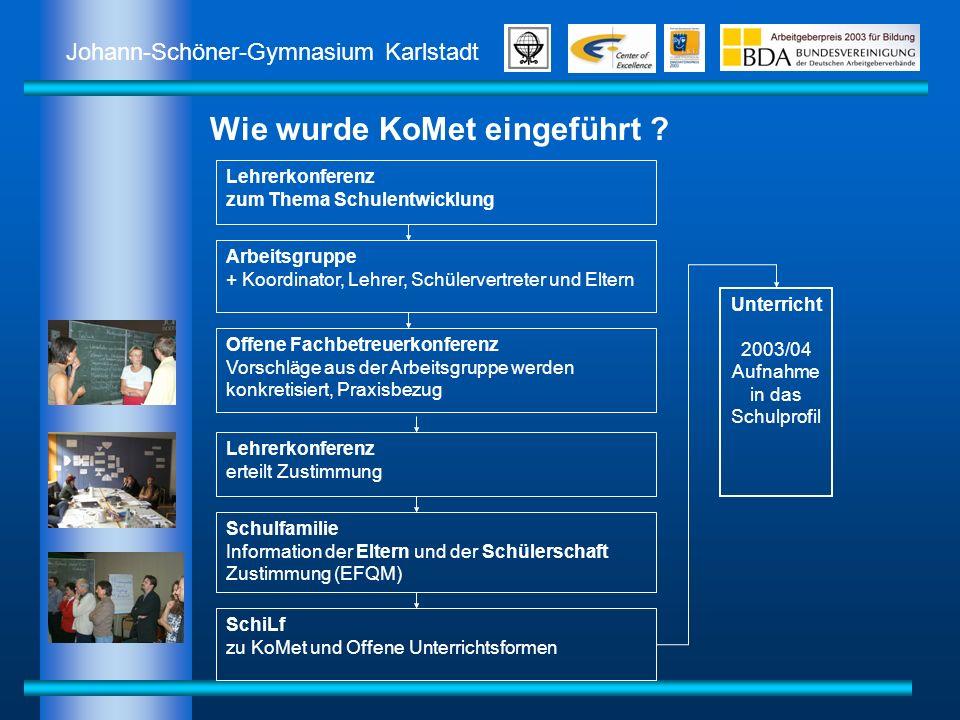 Johann-Schöner-Gymnasium Karlstadt Wie wurde KoMet eingeführt ? Arbeitsgruppe + Koordinator, Lehrer, Schülervertreter und Eltern Lehrerkonferenz zum T