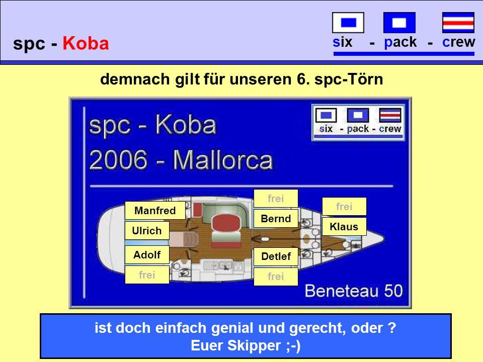 das Diagramm- die Anwendung crew - pack - six spc - Koba