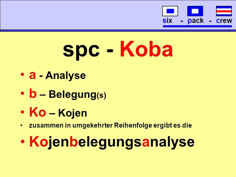 spc - Koba a - Analyse b – Belegung (s) Ko – Kojen zusammen in umgekehrter Reihenfolge ergibt es die Kojenbelegungsanalyse crew - pack - six