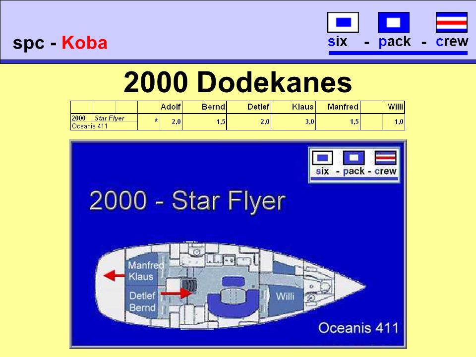 2000 Dodekanes crew - pack - six spc - Koba