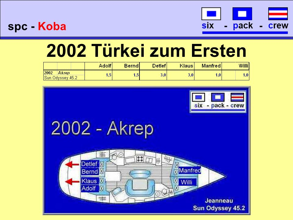 2002 Türkei zum Ersten crew - pack - six spc - Koba