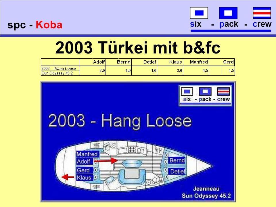 2003 Türkei mit b&fc crew - pack - six spc - Koba