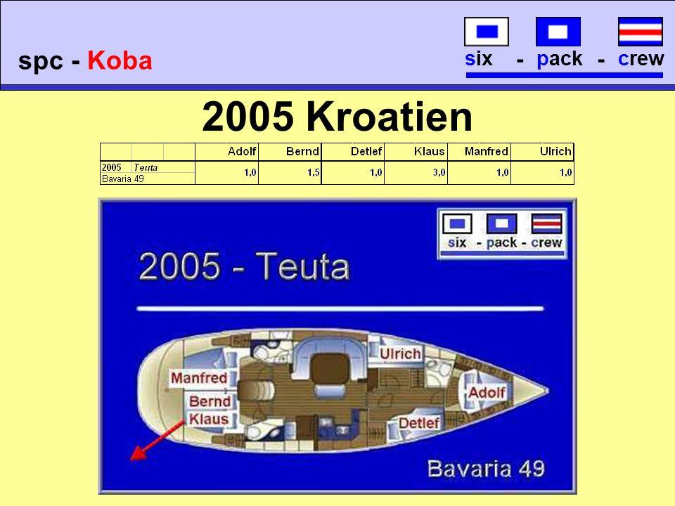 2005 Kroatien crew - pack - six spc - Koba