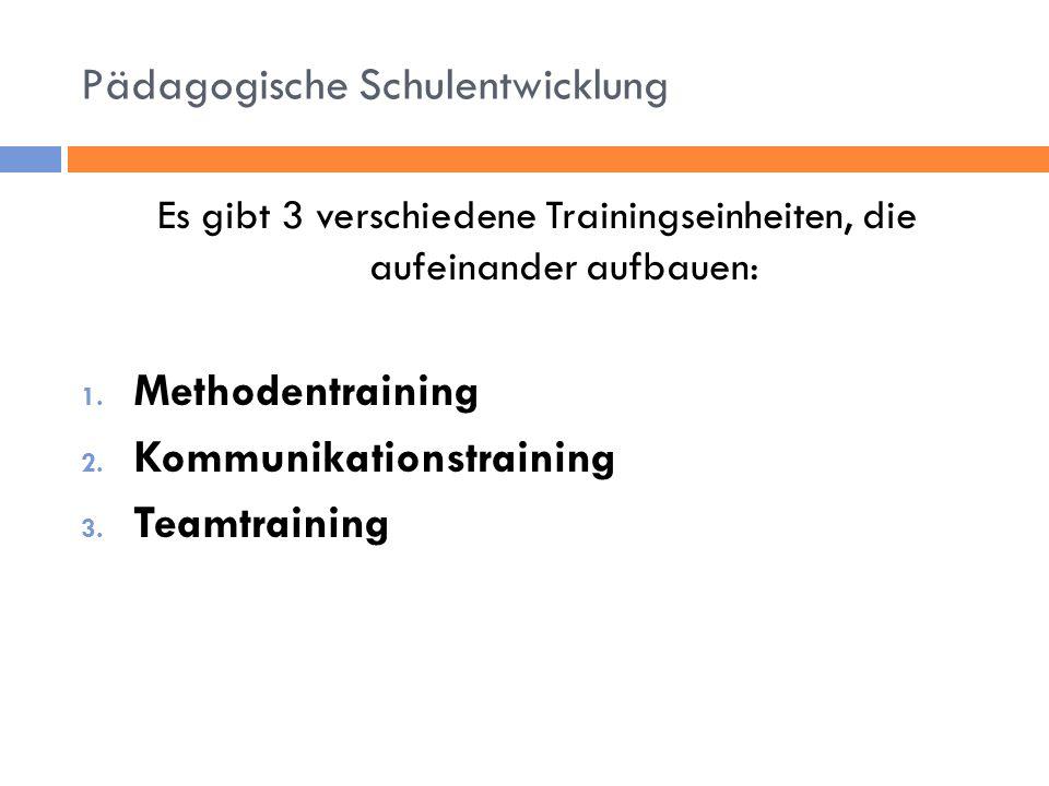 Pädagogische Schulentwicklung Es gibt 3 verschiedene Trainingseinheiten, die aufeinander aufbauen: 1. Methodentraining 2. Kommunikationstraining 3. Te