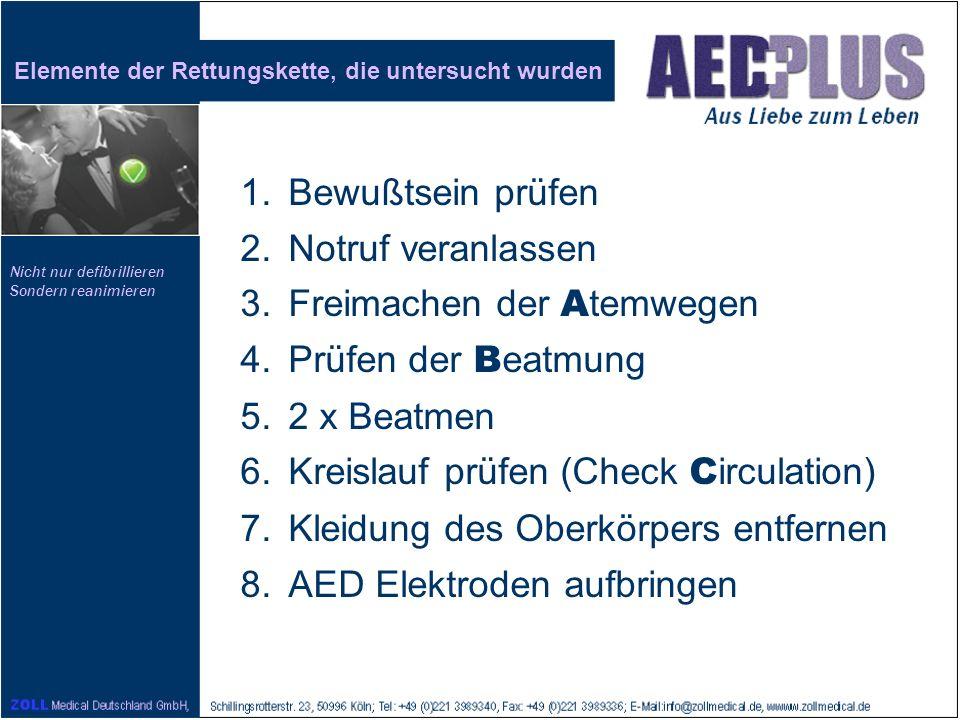 Nicht nur defibrillieren Sondern reanimieren Elemente der Rettungskette, die untersucht wurden 1.Bewußtsein prüfen 2.Notruf veranlassen 3.Freimachen d
