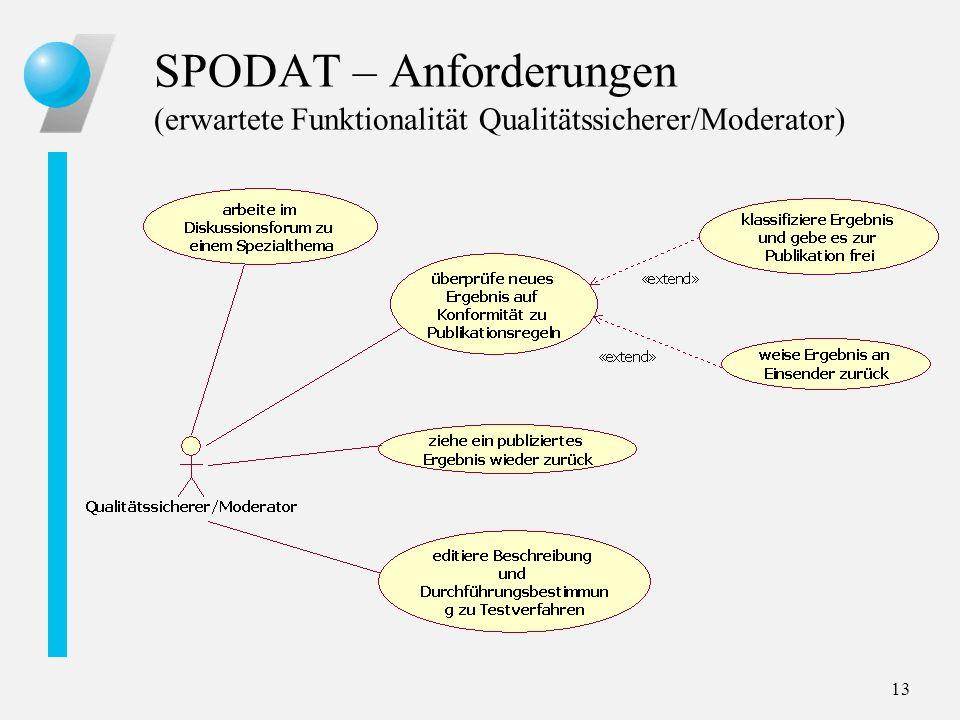 13 SPODAT – Anforderungen (erwartete Funktionalität Qualitätssicherer/Moderator)