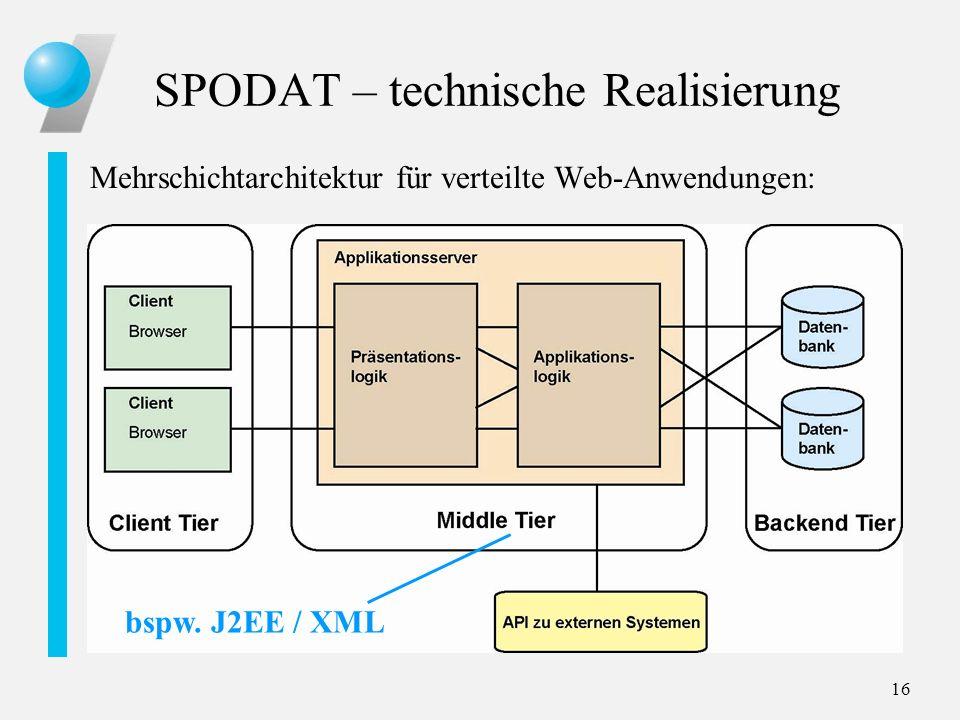 16 SPODAT – technische Realisierung Mehrschichtarchitektur für verteilte Web-Anwendungen: bspw. J2EE / XML