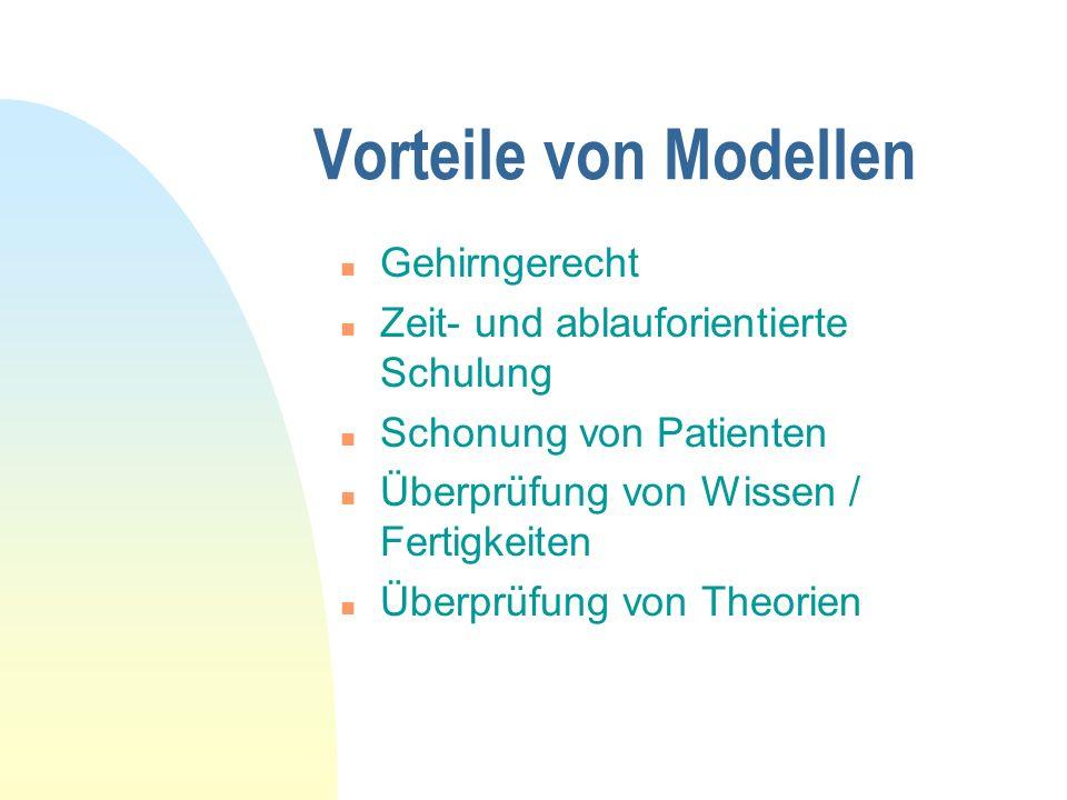Bilder und Modelle n Abbilder Ähnlichkeit mit Objekten der realen Welt (Fotos, Zeichnungen, Gemälde. Modelle...) n Logische / analytische Bilder mit q