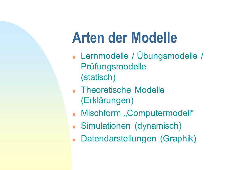 Medizinische Modelle n Anatomische Modelle n Modell des TMV n Computermodell Moleküle n Tiermodell n Notfallsimulationsprogramm n Biostatistische Ausw
