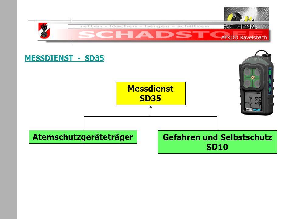Schadstoffeinsatz MESSDIENST - SD35 Messdienst SD35 Atemschutzgeräteträger Gefahren und Selbstschutz SD10