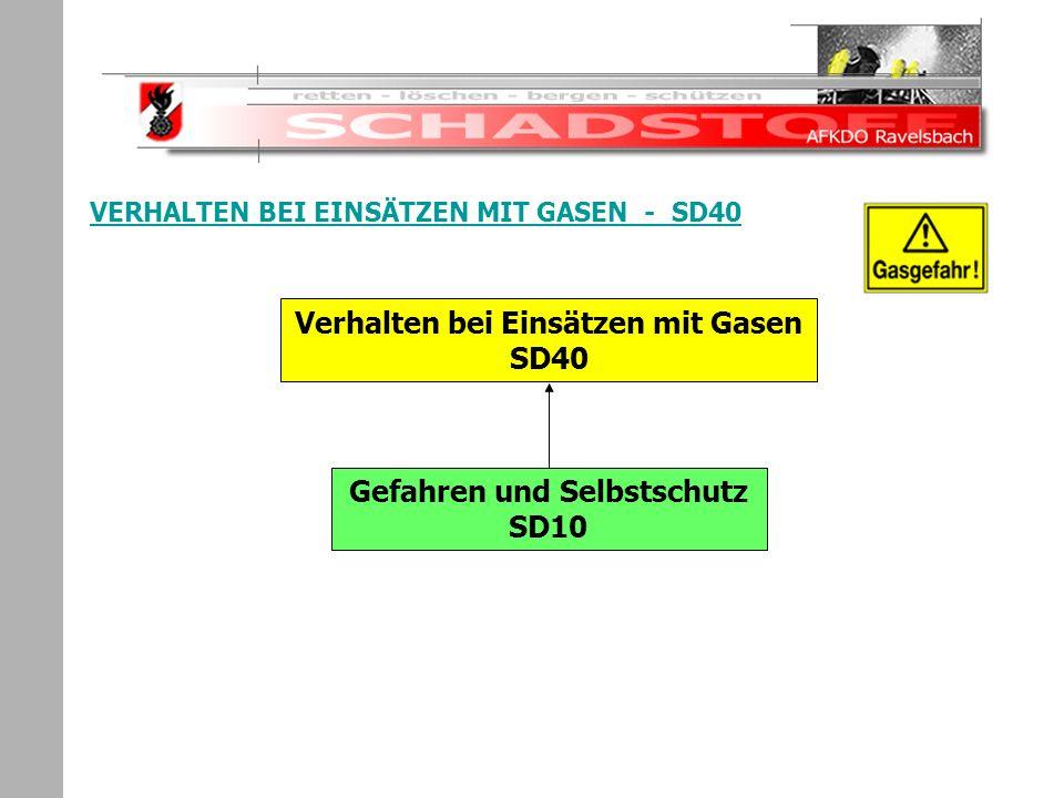 Schadstoffeinsatz VERHALTEN BEI EINSÄTZEN MIT GASEN - SD40 Verhalten bei Einsätzen mit Gasen SD40 Gefahren und Selbstschutz SD10
