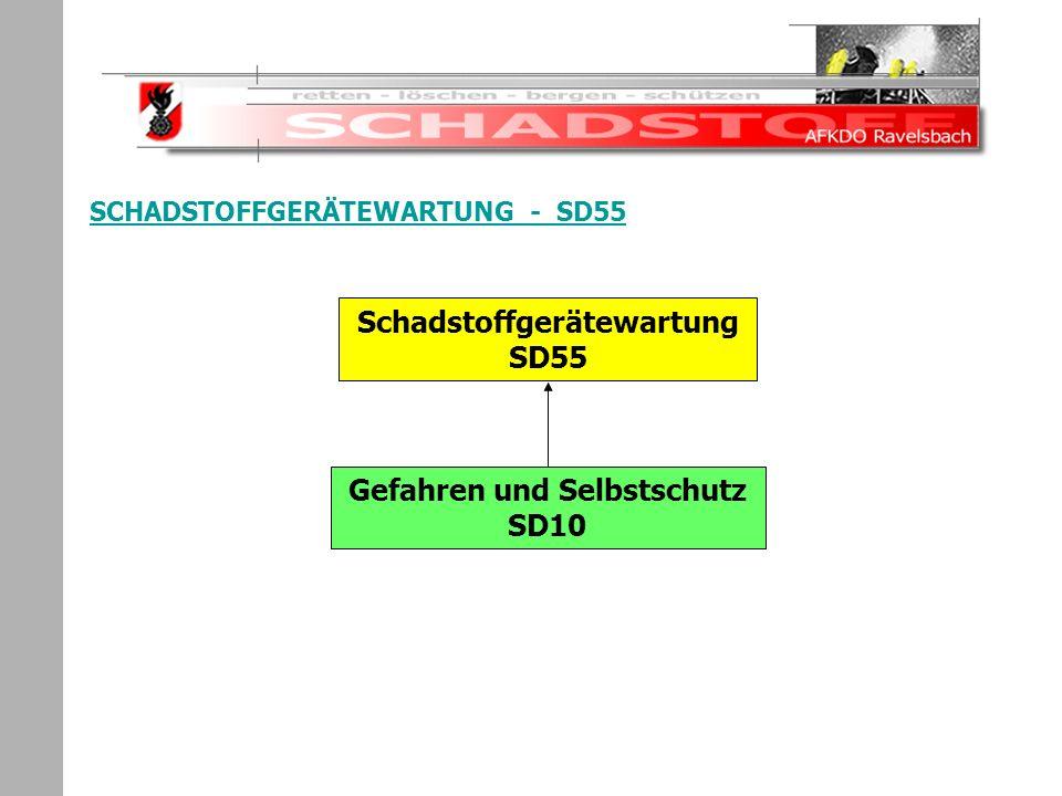Schadstoffeinsatz SCHADSTOFFGERÄTEWARTUNG - SD55 Schadstoffgerätewartung SD55 Gefahren und Selbstschutz SD10