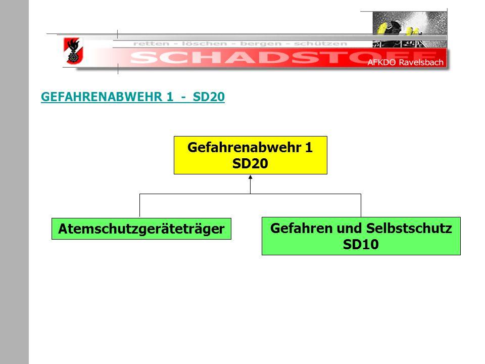Schadstoffeinsatz GEFAHRENABWEHR 1 - SD20 Gefahrenabwehr 1 SD20 Atemschutzgeräteträger Gefahren und Selbstschutz SD10