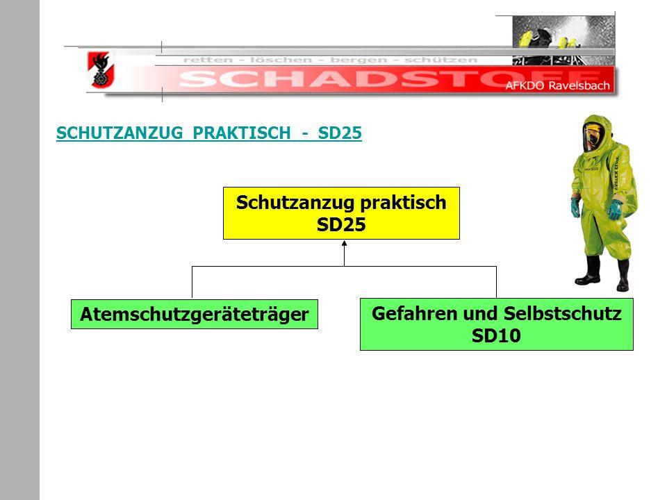 Schadstoffeinsatz SCHUTZANZUG PRAKTISCH - SD25 Schutzanzug praktisch SD25 Atemschutzgeräteträger Gefahren und Selbstschutz SD10