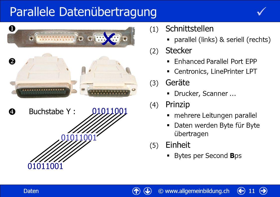 © www.allgemeinbildung.chDaten11 Parallele Datenübertragung (1) Schnittstellen parallel (links) & seriell (rechts) (2) Stecker Enhanced Parallel Port EPP Centronics, LinePrinter LPT (3) Geräte Drucker, Scanner...