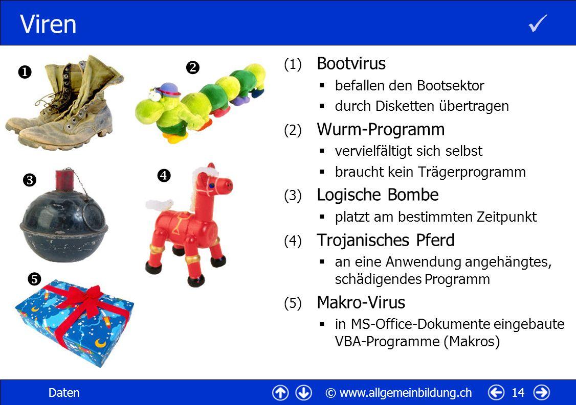 © www.allgemeinbildung.chDaten14 Viren (1) Bootvirus befallen den Bootsektor durch Disketten übertragen (2) Wurm-Programm vervielfältigt sich selbst braucht kein Trägerprogramm (3) Logische Bombe platzt am bestimmten Zeitpunkt (4) Trojanisches Pferd an eine Anwendung angehängtes, schädigendes Programm (5) Makro-Virus in MS-Office-Dokumente eingebaute VBA-Programme (Makros)