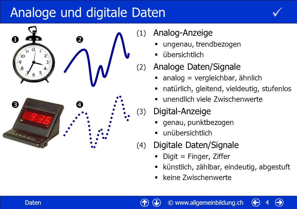 © www.allgemeinbildung.chDaten4 Analoge und digitale Daten (1) Analog-Anzeige ungenau, trendbezogen übersichtlich (2) Analoge Daten/Signale analog = vergleichbar, ähnlich natürlich, gleitend, vieldeutig, stufenlos unendlich viele Zwischenwerte (3) Digital-Anzeige genau, punktbezogen unübersichtlich (4) Digitale Daten/Signale Digit = Finger, Ziffer künstlich, zählbar, eindeutig, abgestuft keine Zwischenwerte