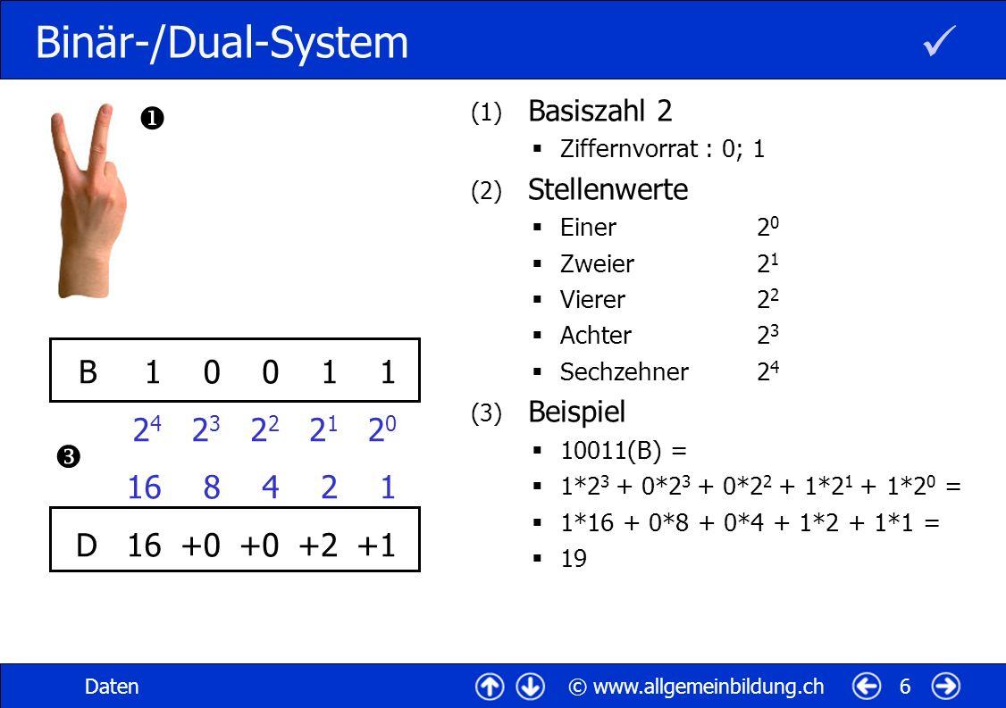 © www.allgemeinbildung.chDaten6 Binär-/Dual-System (1) Basiszahl 2 Ziffernvorrat : 0; 1 (2) Stellenwerte Einer2 0 Zweier2 1 Vierer2 2 Achter2 3 Sechzehner2 4 (3) Beispiel 10011(B) = 1*2 3 + 0*2 3 + 0*2 2 + 1*2 1 + 1*2 0 = 1*16 + 0*8 + 0*4 + 1*2 + 1*1 = 19 1 2 4 16 0 2 3 8 +0 02 4 +0 1 2 1 2 +2 1 2 0 1 +1 B DB D