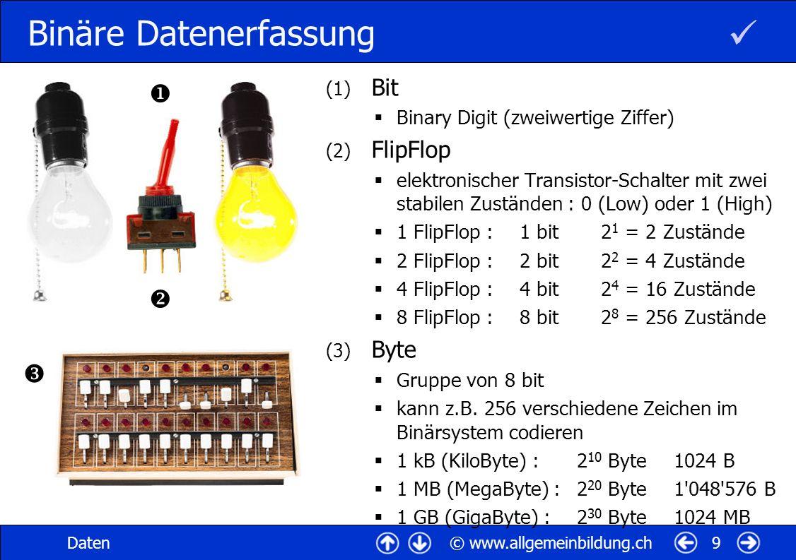 © www.allgemeinbildung.chDaten9 Binäre Datenerfassung (1) Bit Binary Digit (zweiwertige Ziffer) (2) FlipFlop elektronischer Transistor-Schalter mit zwei stabilen Zuständen : 0 (Low) oder 1 (High) 1 FlipFlop :1 bit2 1 = 2 Zustände 2 FlipFlop :2 bit2 2 = 4 Zustände 4 FlipFlop :4 bit2 4 = 16 Zustände 8 FlipFlop :8 bit2 8 = 256 Zustände (3) Byte Gruppe von 8 bit kann z.B.
