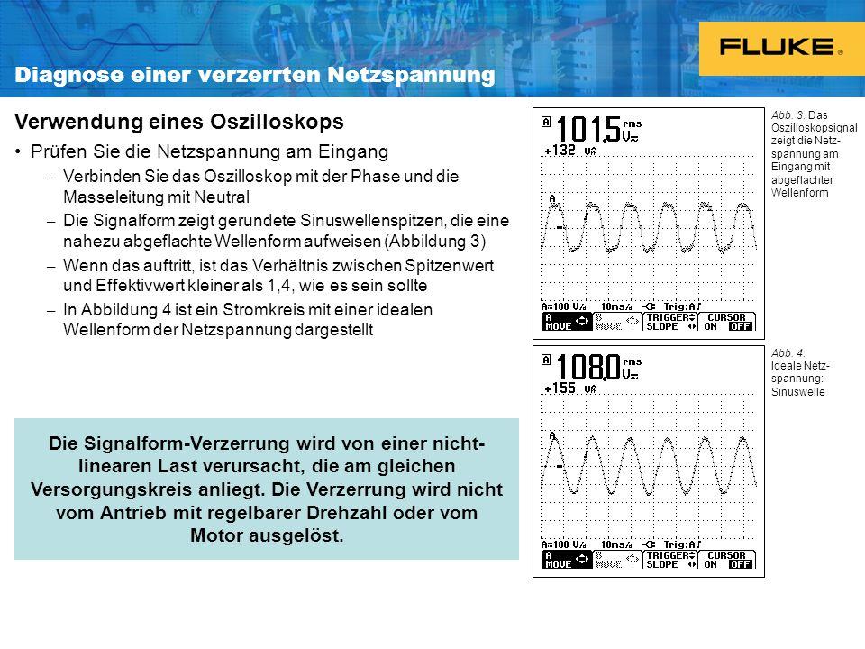 Diagnose einer verzerrten Netzspannung Verwendung eines Oszilloskops Prüfen Sie die Netzspannung am Eingang – Verbinden Sie das Oszilloskop mit der Phase und die Masseleitung mit Neutral – Die Signalform zeigt gerundete Sinuswellenspitzen, die eine nahezu abgeflachte Wellenform aufweisen (Abbildung 3) – Wenn das auftritt, ist das Verhältnis zwischen Spitzenwert und Effektivwert kleiner als 1,4, wie es sein sollte – In Abbildung 4 ist ein Stromkreis mit einer idealen Wellenform der Netzspannung dargestellt Abb.