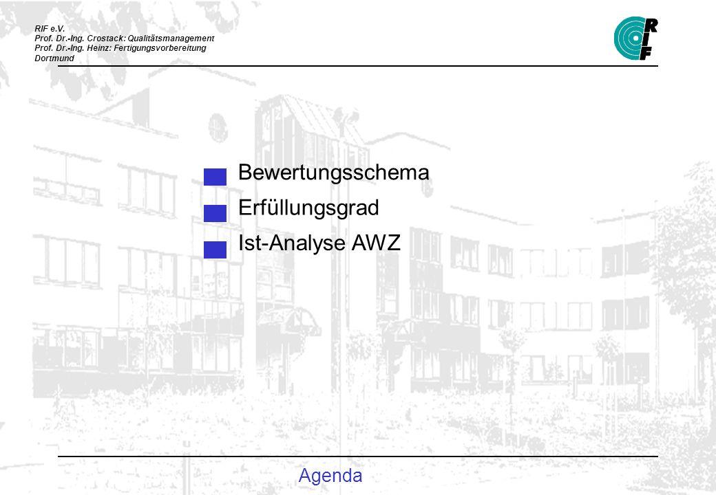 RIF e.V. Prof. Dr.-Ing. Crostack: Qualitätsmanagement Prof. Dr.-Ing. Heinz: Fertigungsvorbereitung Dortmund Agenda Bewertungsschema Erfüllungsgrad Ist