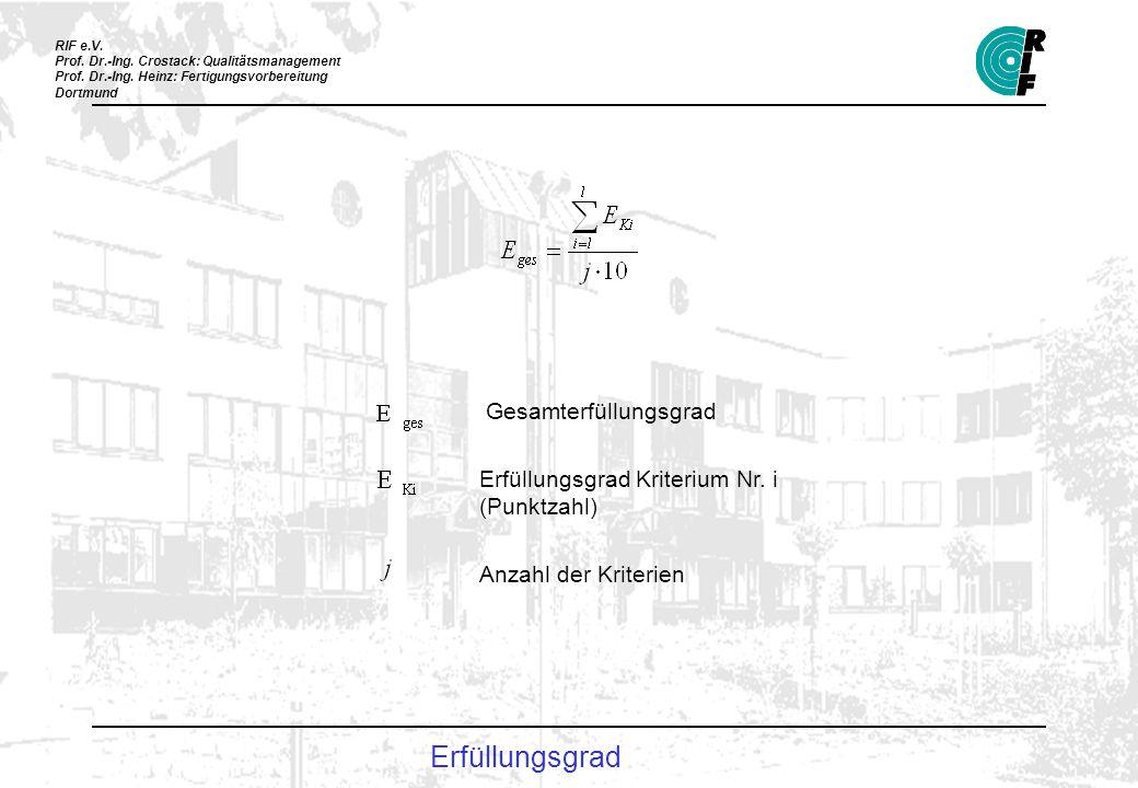 RIF e.V. Prof. Dr.-Ing. Crostack: Qualitätsmanagement Prof. Dr.-Ing. Heinz: Fertigungsvorbereitung Dortmund Erfüllungsgrad Gesamterfüllungsgrad Erfüll