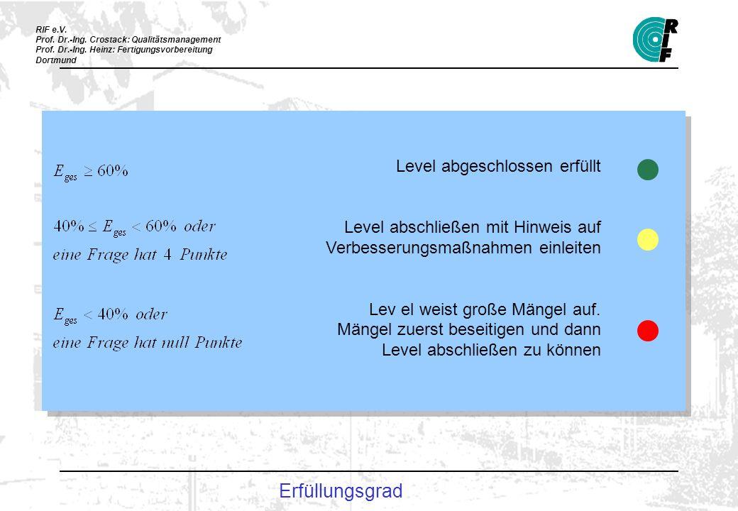 RIF e.V. Prof. Dr.-Ing. Crostack: Qualitätsmanagement Prof. Dr.-Ing. Heinz: Fertigungsvorbereitung Dortmund Level abgeschlossen erfüllt Level abschlie