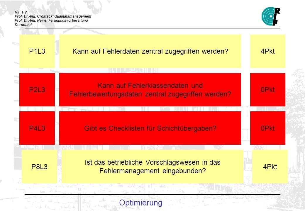 RIF e.V. Prof. Dr.-Ing. Crostack: Qualitätsmanagement Prof. Dr.-Ing. Heinz: Fertigungsvorbereitung Dortmund Optimierung Kann auf Fehlerdaten zentral z