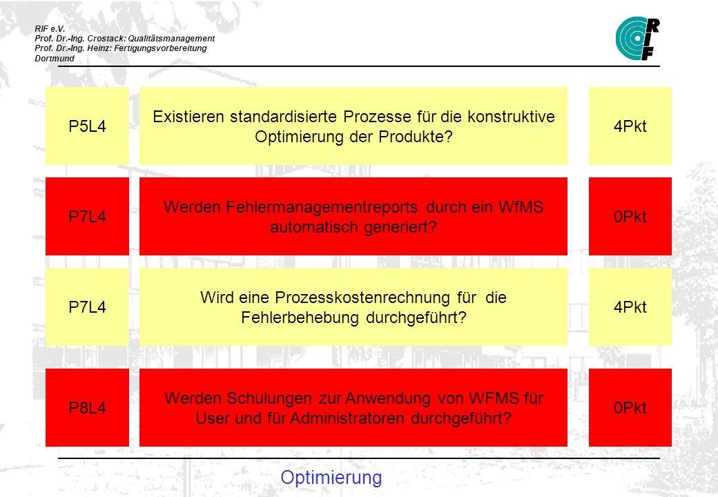 RIF e.V. Prof. Dr.-Ing. Crostack: Qualitätsmanagement Prof. Dr.-Ing. Heinz: Fertigungsvorbereitung Dortmund Optimierung Existieren standardisierte Pro