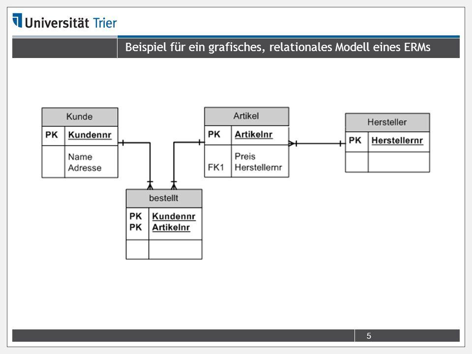 Überführen Sie das ERM in ein grafisches, relationales Modell! 6