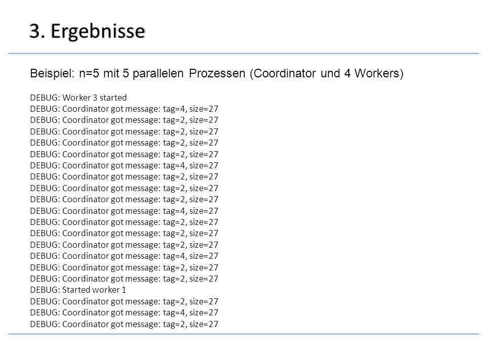 3. Ergebnisse Beispiel: n=5 mit 5 parallelen Prozessen (Coordinator und 4 Workers) DEBUG: Worker 3 started DEBUG: Coordinator got message: tag=4, size
