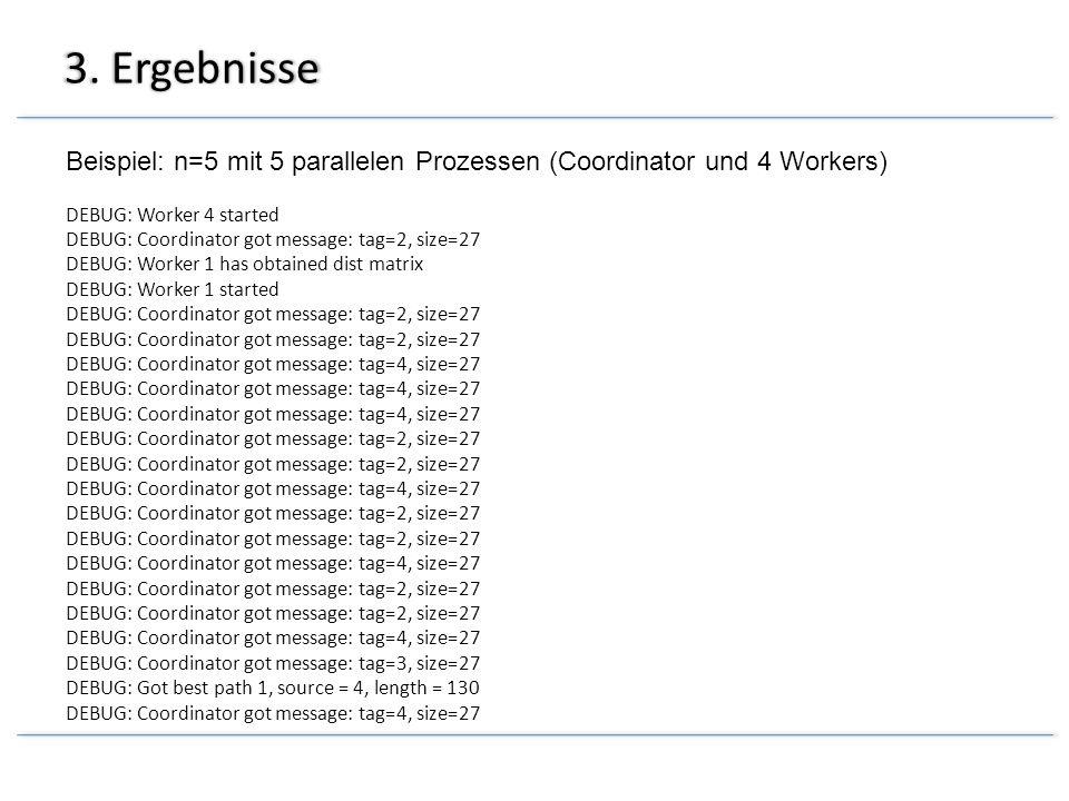 3. Ergebnisse Beispiel: n=5 mit 5 parallelen Prozessen (Coordinator und 4 Workers) DEBUG: Worker 4 started DEBUG: Coordinator got message: tag=2, size